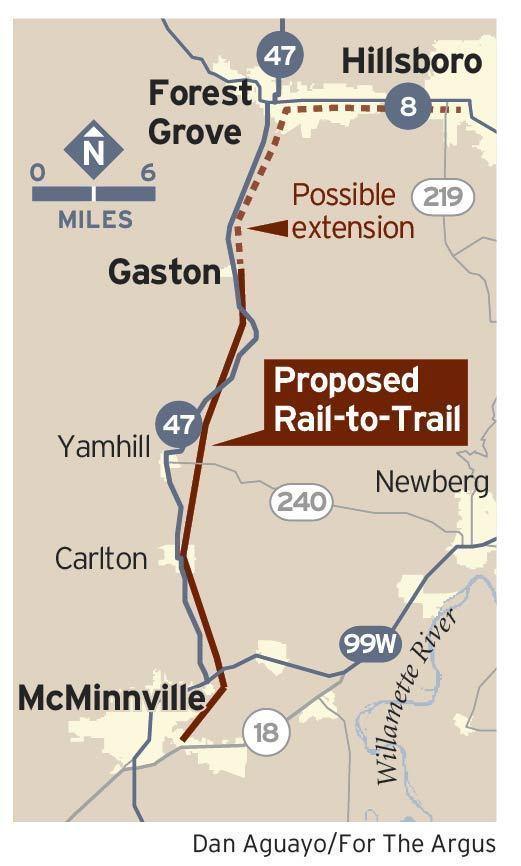 Proposed Rail-to-Trail