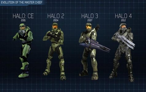 Bungi vs. 343 Halo
