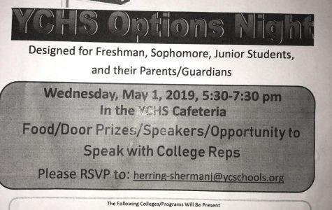 Options Night: Wednesday May 3rd